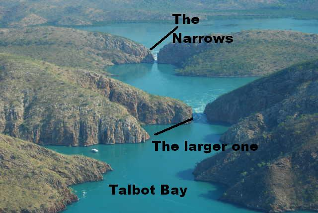 Horizontal falls from the plane